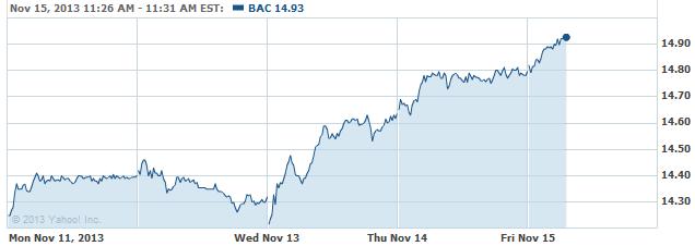 bac-20131115