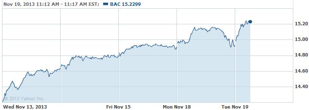 bac-20131119