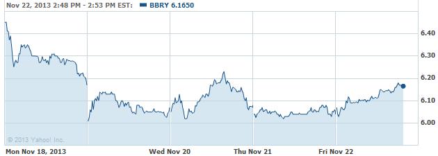 bbryy-20131122