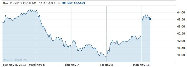 bbyy-20131111