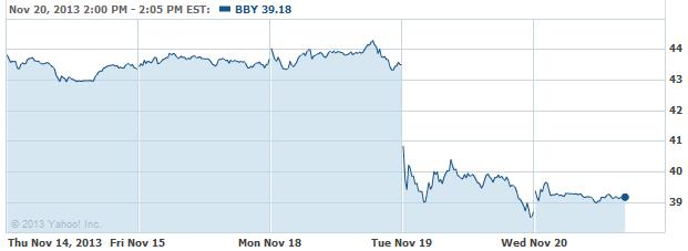bbyy-20131120