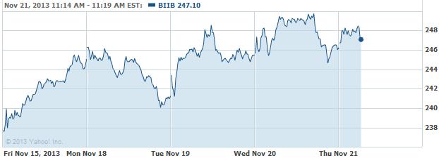 biib-20131121