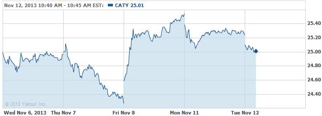 caaty-20131112