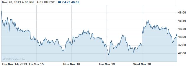 cake-20131121