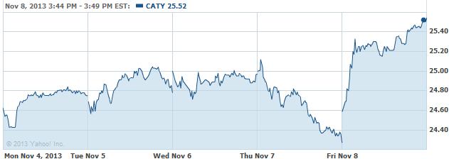caty-20131111