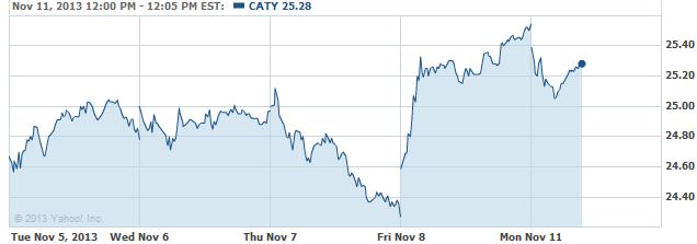 cay-20131111