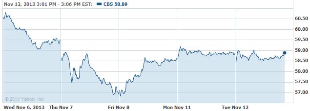 cbs-20131112