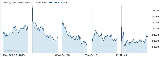 cern-20131104