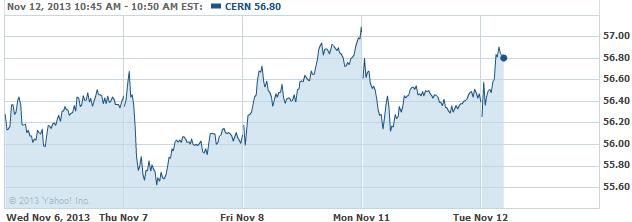 cern-20131112