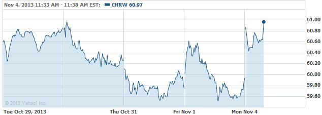 chrw-20131104