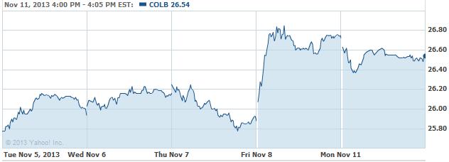 colb-20131112