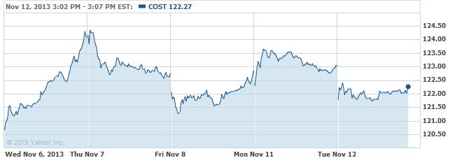 cost-20131112
