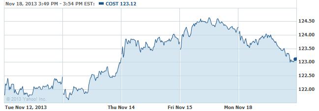 cost-20131119