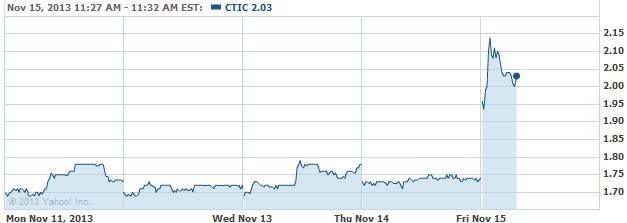 ctic-20131115