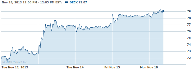 deck-20131118
