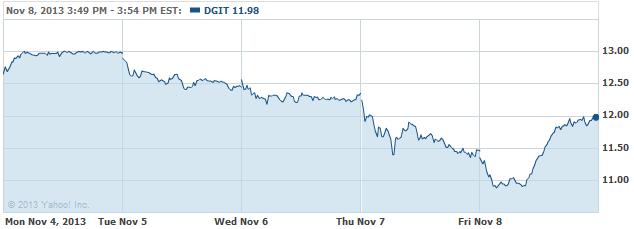dgit-20131111