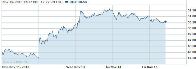 dishh-20131115