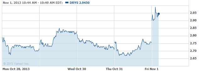 drys-2013111