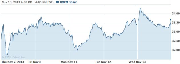 dxcmm-20131114