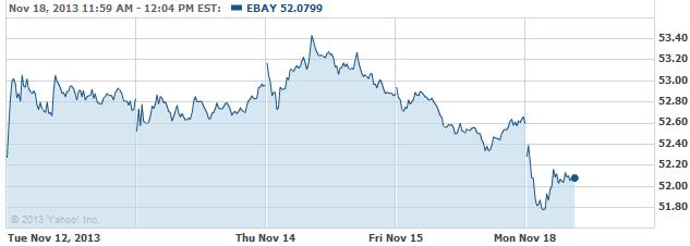 ebay-20131118