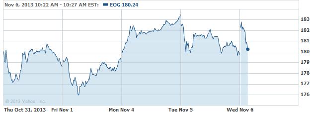 eog-20131106