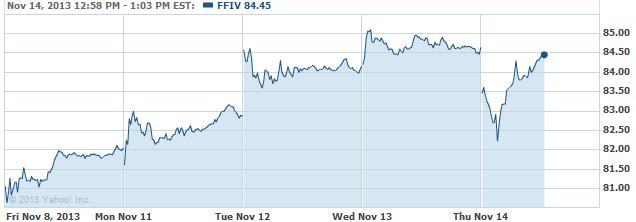 ffiv-20131114