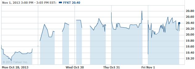 ffkt-20131104