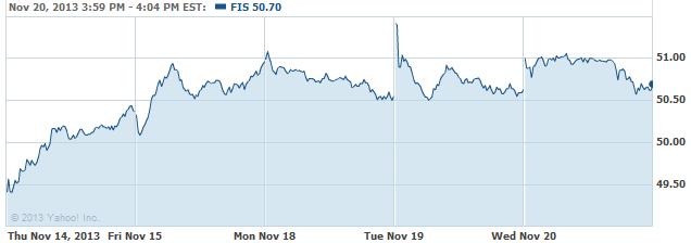fis-20131121