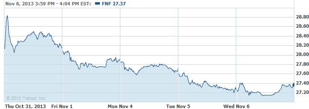fnf-20131107