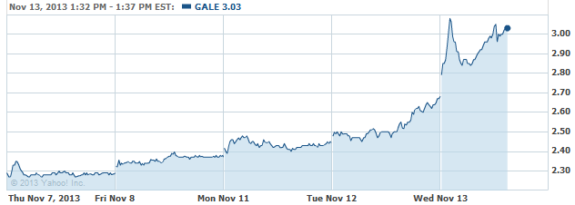 gale-20131113