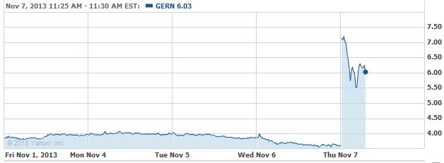 gern-20131107