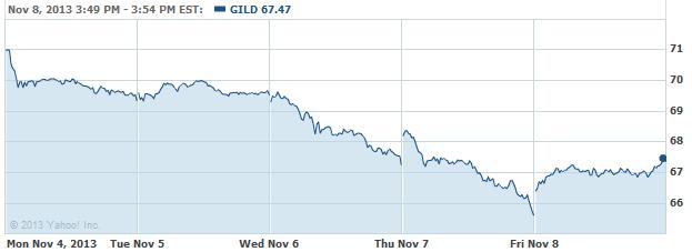 gild-20131111
