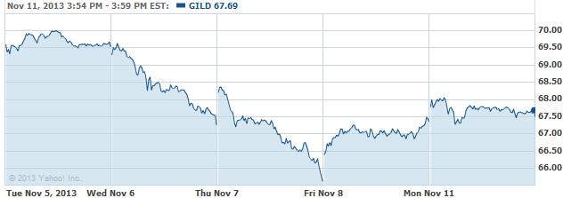gild-20131112