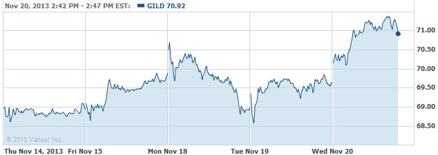 gild-20131120