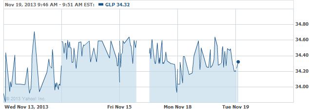 glp-20131119