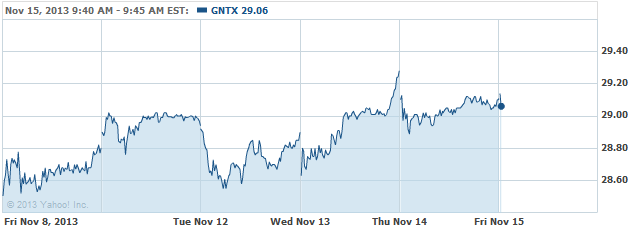 gntx-20131115
