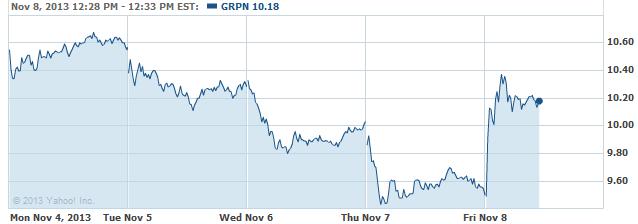 grpnn-20131108