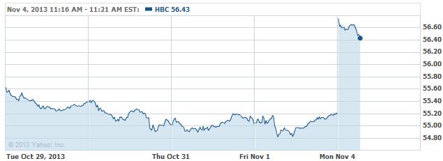 hbc-20131104