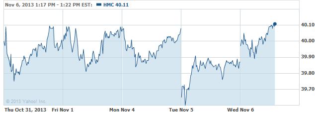 hmc-20131106