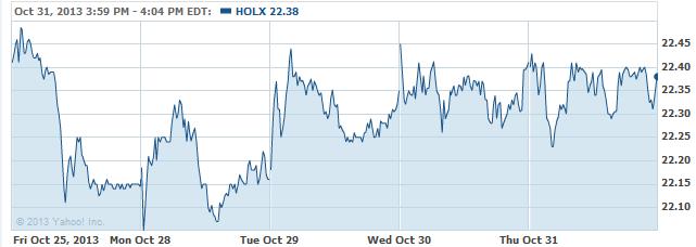 holx-2013111