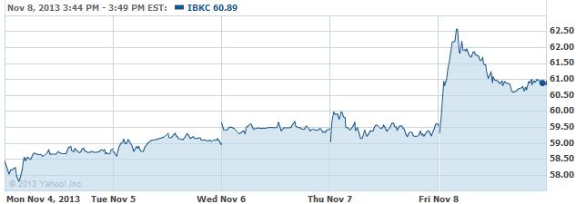 ibkc-20131111