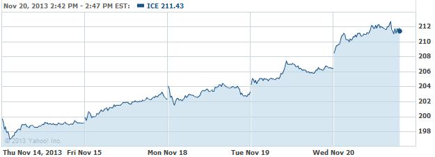 ice-20131120