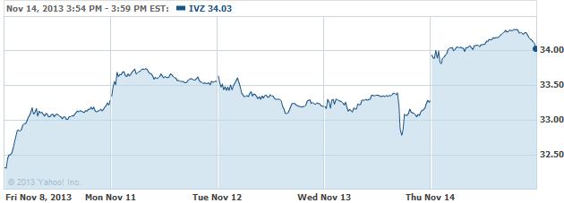 ivz-20131115
