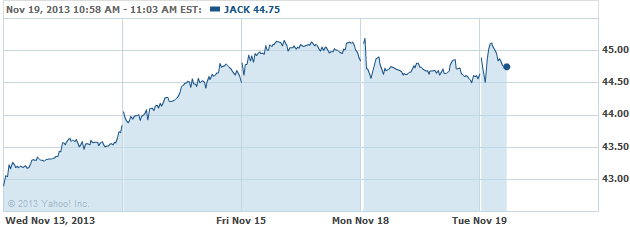 jack-20131119
