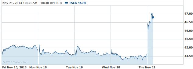 jack-20131121