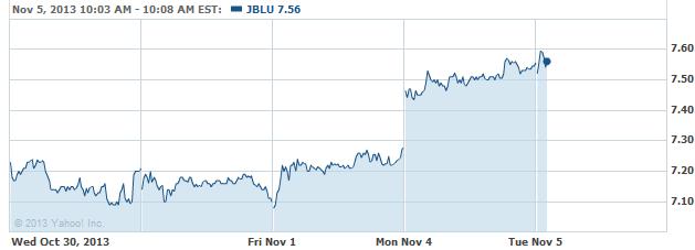 jblu-20131105