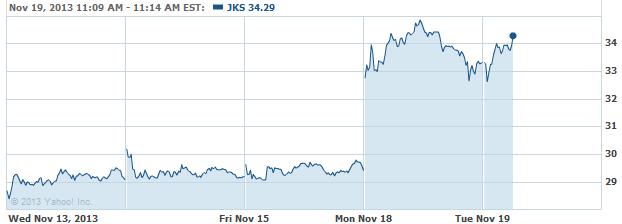 jks-20131119