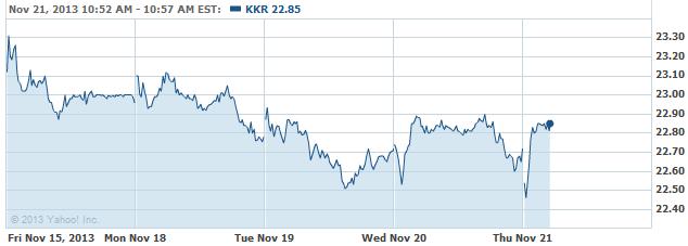 kkr-20131121