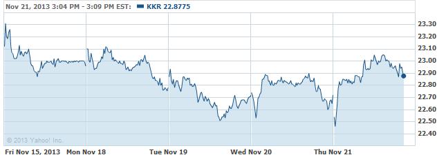 kkrr-20131121