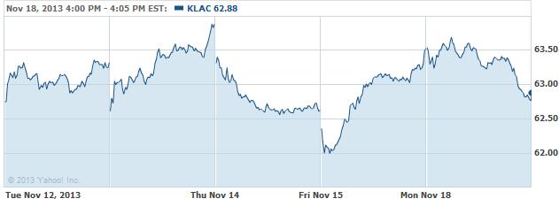klac-20131119